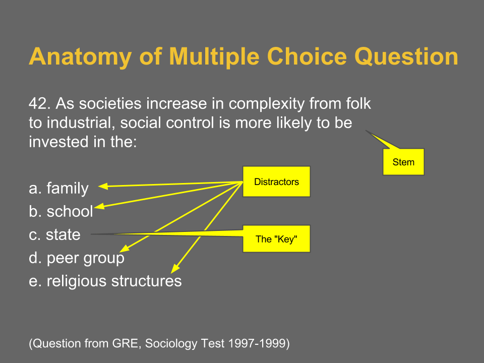 Writing Effective Multiple Choice Questions | MGH Institute
