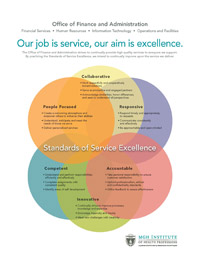 Service of Excellence Logo